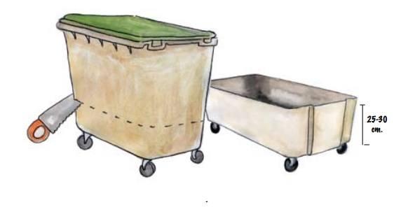 Fuente: Pequeño manual de cultivo en azoteas (Ecologistas en acción)