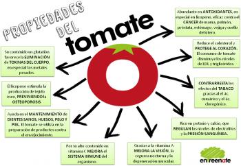 Más propiedades del tomate - yotomate.wordpress.com