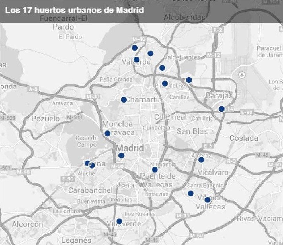 Localización de las parcelas destinadas a huertos municipales en Madrid
