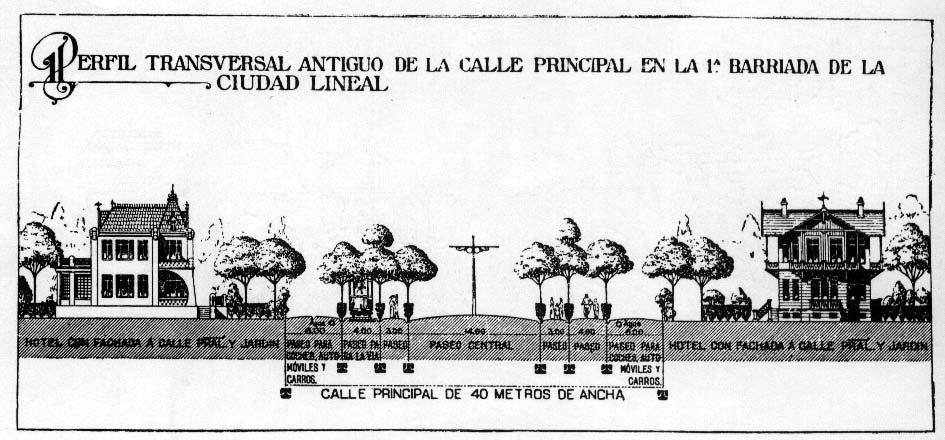 Alzado del Proyecto de la Ciudad Lineal de Arturo Soria (Fuente: www.urbancidades.wordpress.com)